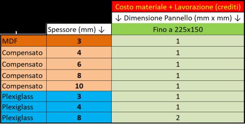 Costi_Laser_Aggiornata_Small